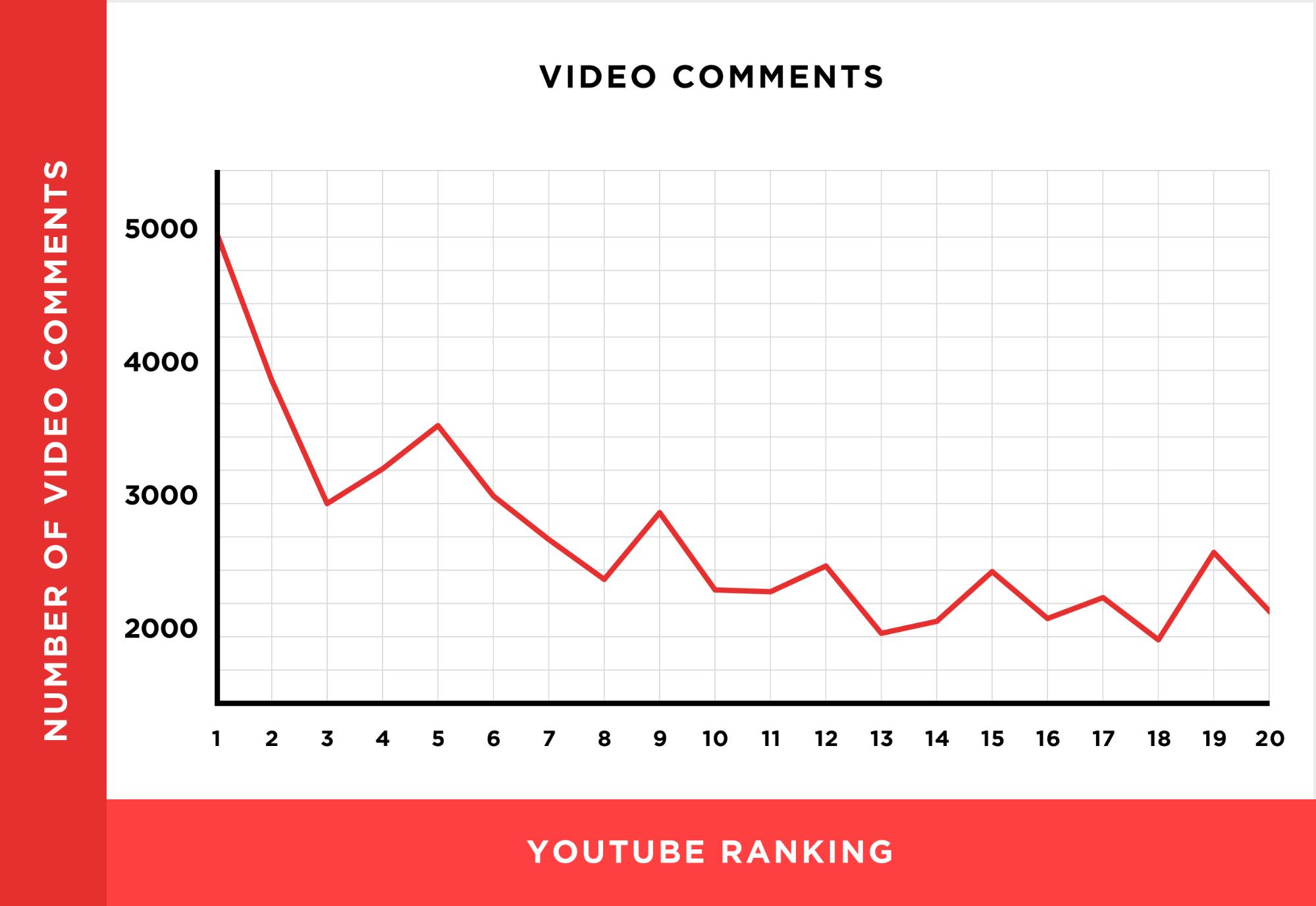 Как рекламировать видео в youtube как прорекламировать факультет экономики