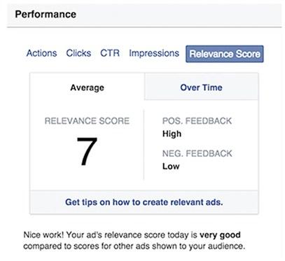 Коэффициент релевантности Facebook – пример