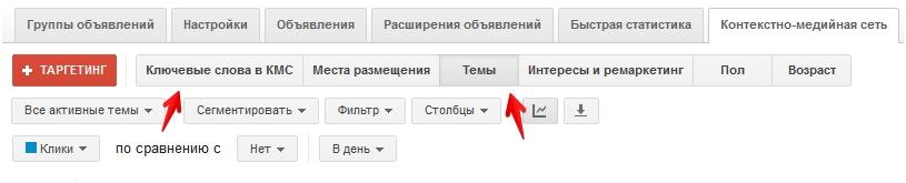 Реклама на YouTube – таргетинг в КМС Google