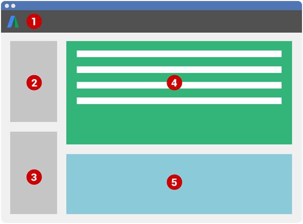 Google AdWords Editor – структура интерфейса