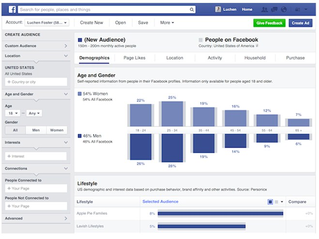 Коэффициент релевантности Facebook – настройка аудиторий