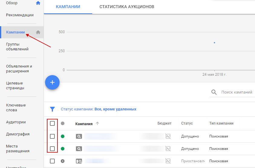 Мобильная реклама Google AdWords — раздел «Кампании»