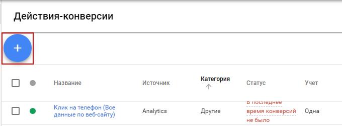 03-analiz-google-adwords--sozdanie-novogo-deystviya-konversii.png