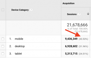 How to work with Google AdSense 5 important things