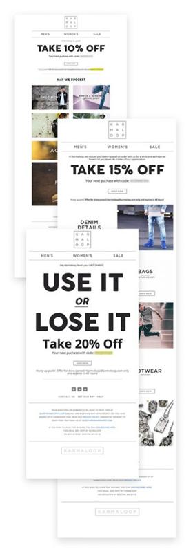 Поведенческий маркетинг – лестница скидок в рассылке