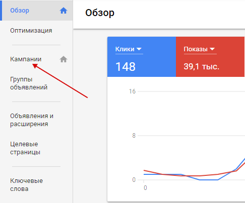 04-umnye-kampanii-v-kms-google--menyu-kampanii.png