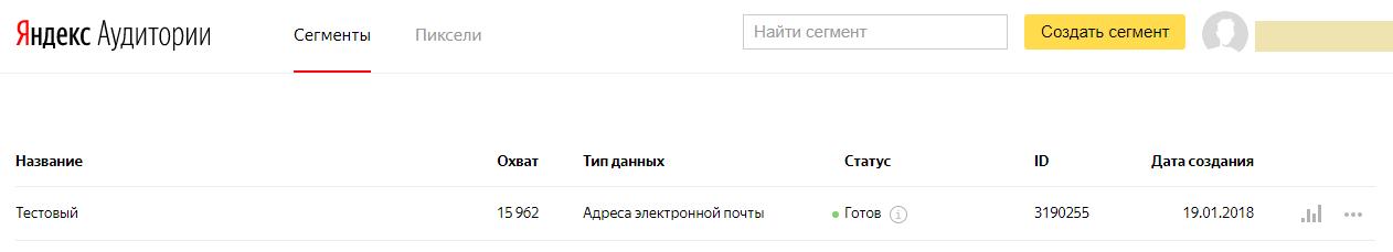 Яндекс Аудитории – охват сегмента на основе загружаемых данных