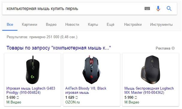 Ремаркетинг Google — пример поискового ремаркетинга
