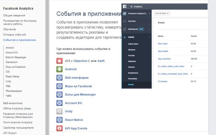 Ретаргетинг в Facebook – регистрация приложения в Аналитике