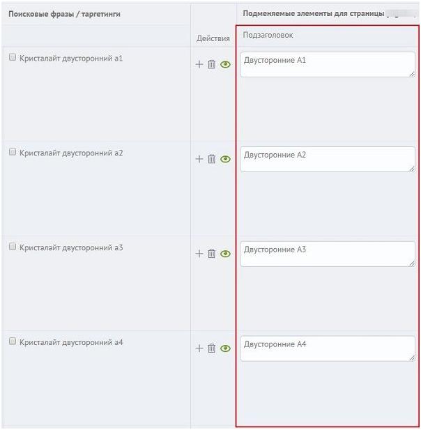 Статус «Мало показов» Яндекс.Директ – кейс по кристалайтам, составление подмен