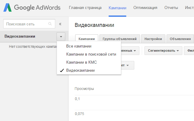 Реклама на YouTube – панель инструментов AdWords
