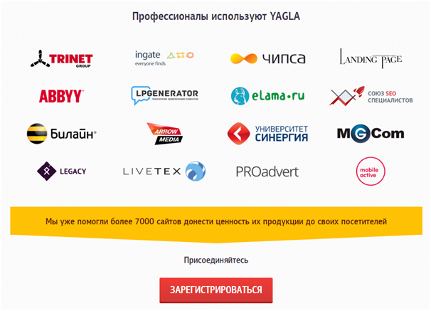 Концепция Jobs-To-Be-Done – Yagla, клиенты