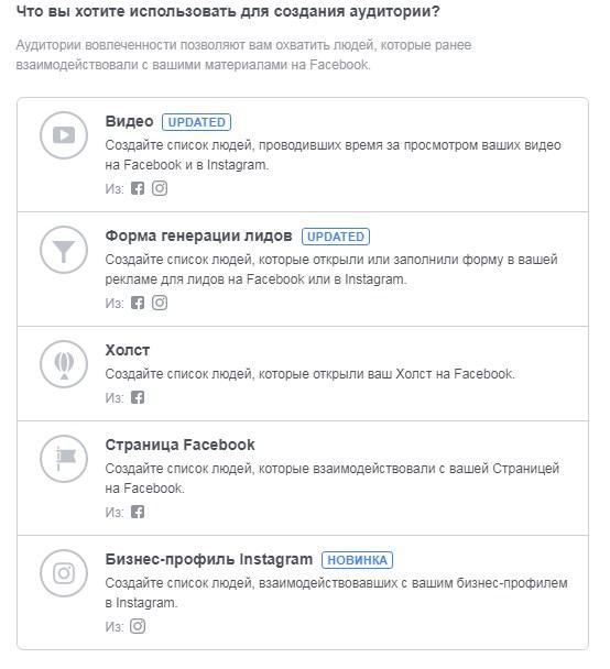 Ретаргетинг в Facebook – выбор способа взаимодействия с брендом