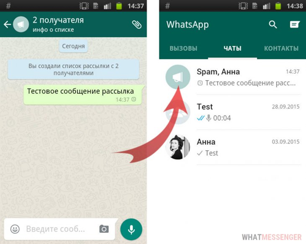 Реклама в мессенджерах – редактирование списка рассылки WhatsApp