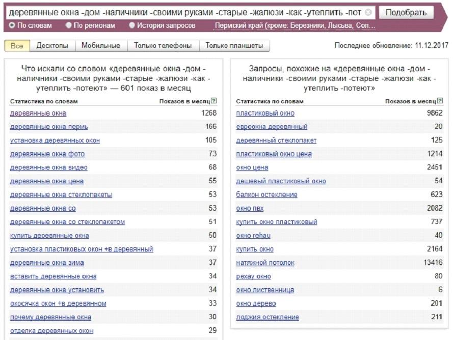 Яндекс Wordstat – учет минус-слов
