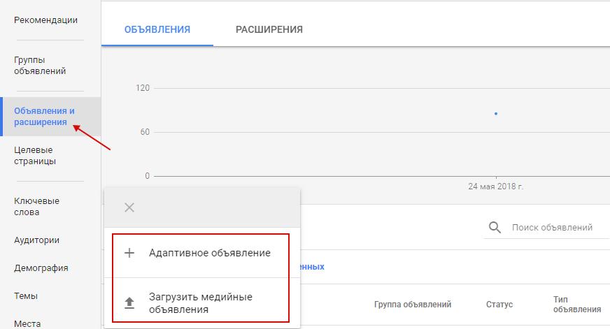 Мобильная реклама Google AdWords — создание объявления для КМС