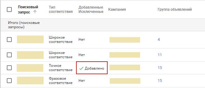 19-analiz-google-adwords--poiskovye-zaprosy-polzovateley-so-statusami.png