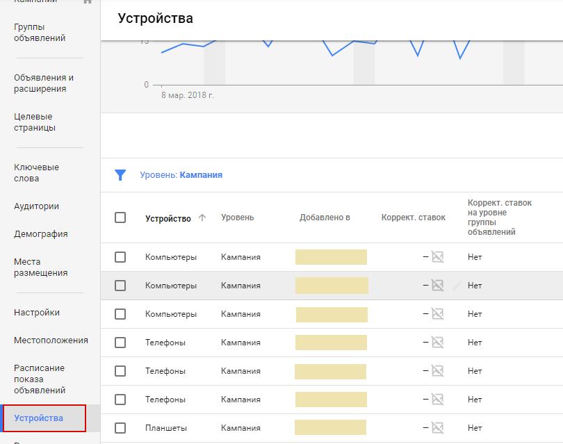 22-analiz-google-adwords--otchet-po-ustroystvam.png