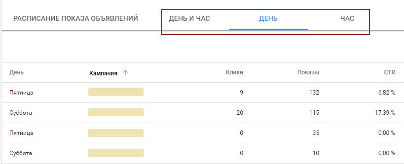 24-analiz-google-adwords--otchet-po-vremeni-sutok-po-dnyam-i-chasam.png