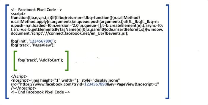 Ретаргетинг в Facebook – пример кода события на странице «Добавить в корзину»