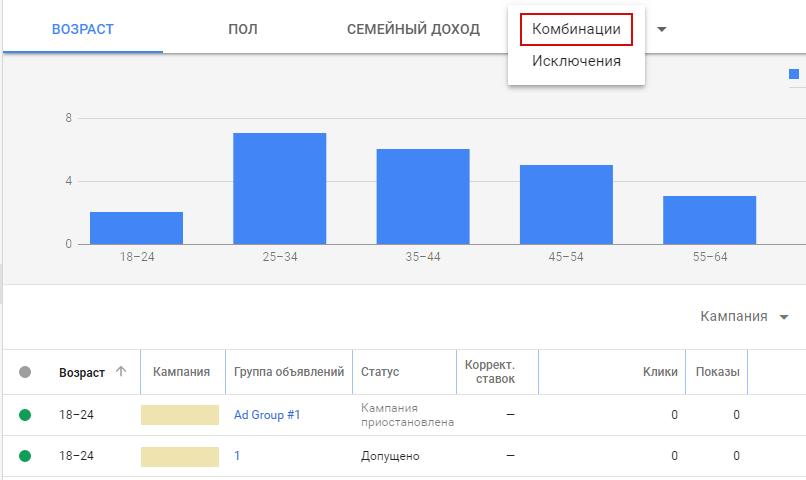 30-analiz-google-adwords--dobavlenie-demograficheskoy-kombinacii.png