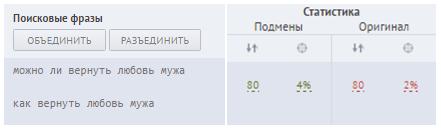 Кейс Лилии Родник – запросы, которые принесли конверсии, кампания «Алла Пугачева_РСЯ»