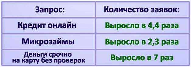 Общие результаты тестирования