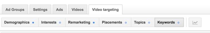 Реклама на YouTube – отслеживание эффективности рекламы по кнопке видеотаргетирование