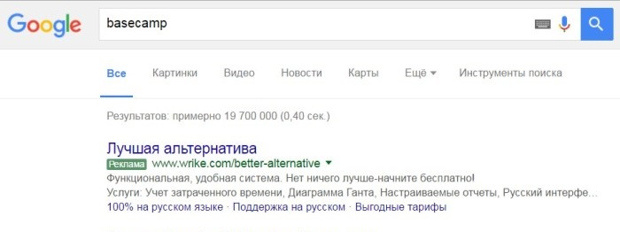 Реклама Wrike на конкурентов в AdWords