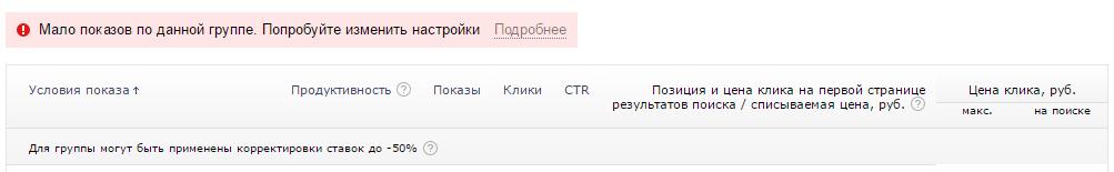 Статус «Мало показов» Яндекс.Директ – скриншот из Директа
