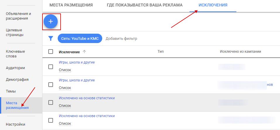 Ремаркетинг Google – минус-площадки