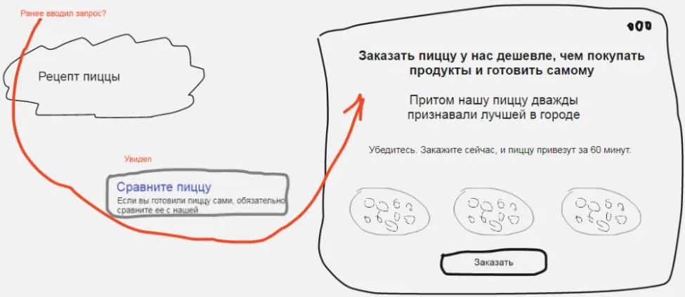 sekrety-rsya--stranica-dlya-privlecheniya-okolocelevogo-trafika.jpg