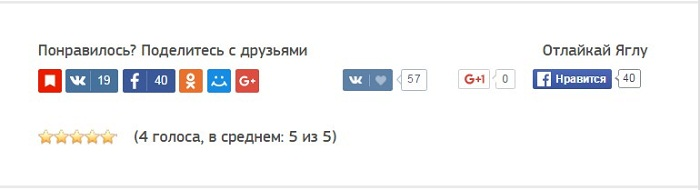 Виджет рейтинга статьи в блоге Yagla